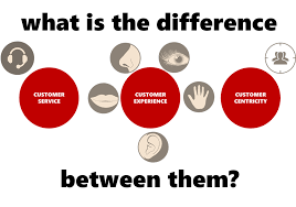 What is the difference between?