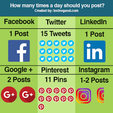 15 Facebook post ideas to increase engagement