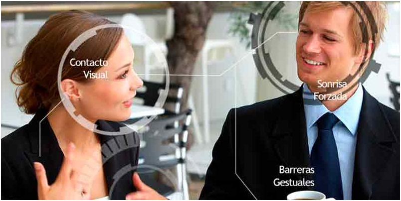 Importance of Body Language in Business: Body Marketing