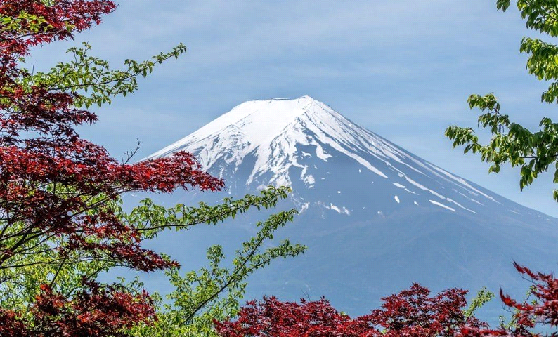 Complete guide to visit Mount Fuji